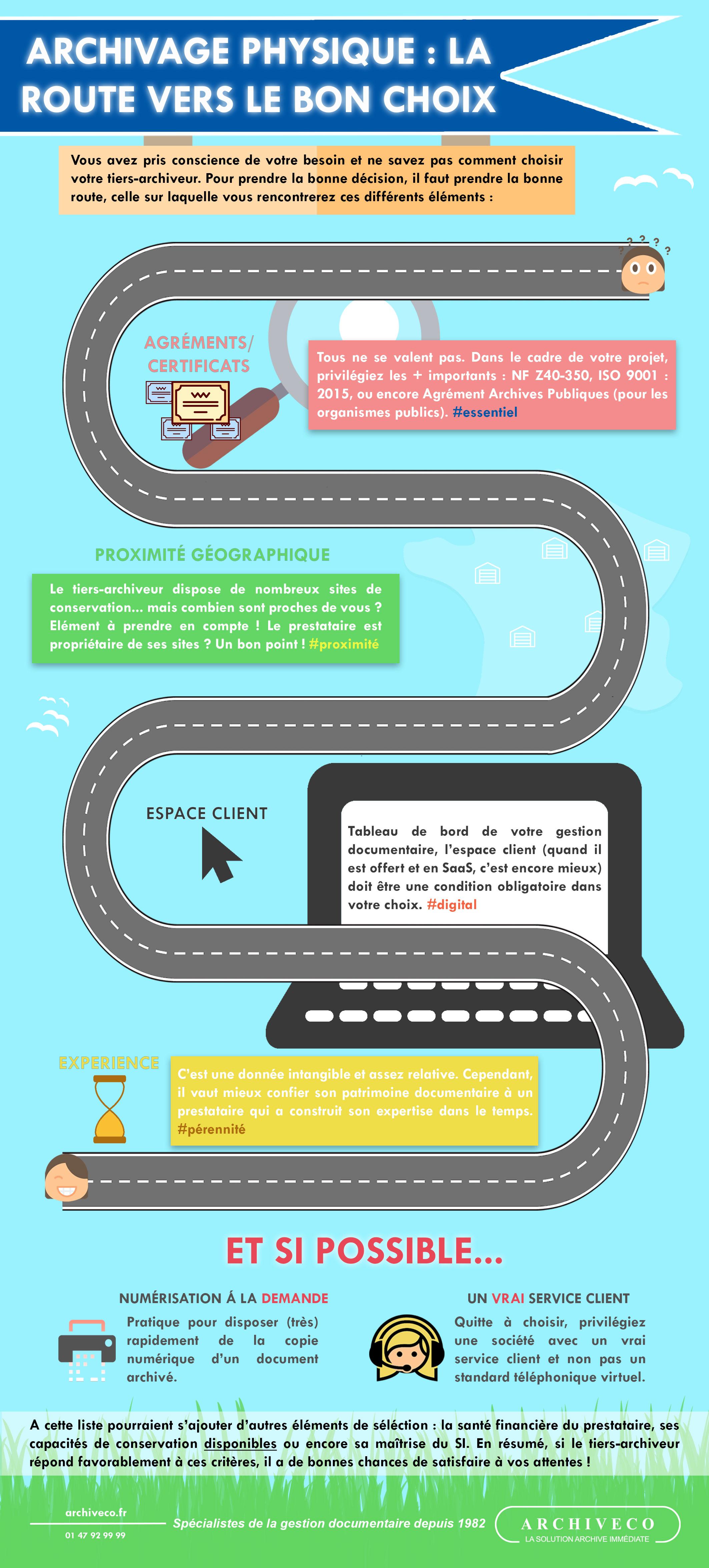 infographie-route-choisir-son-archiveur-maj